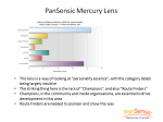 Graph showing the findings revealed by the PanSensic Mercury Lens